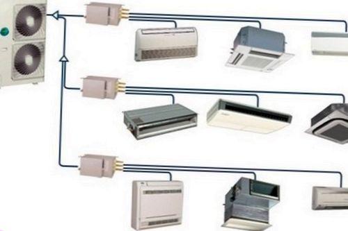 Климатическое оборудование в системе «умный дом»