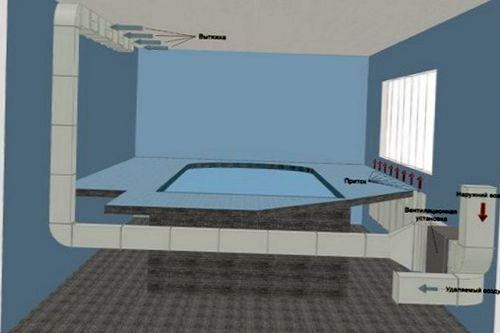 Особенности климатического оборудования для бассейнов
